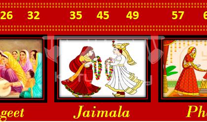 Wedding Tambola Tickets