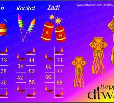 Diwali Kitty Party Theme