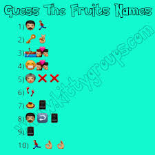 Guess the Fruits name